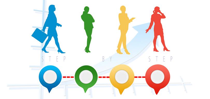 Search Inside Yourself - Google Führungskräfte-Programm